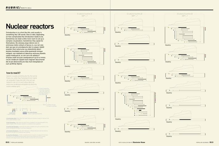 Nuclear Reactors 00